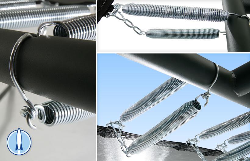 PowerArm, PowerHook, PowerSprings technology means double-side trampoline springs
